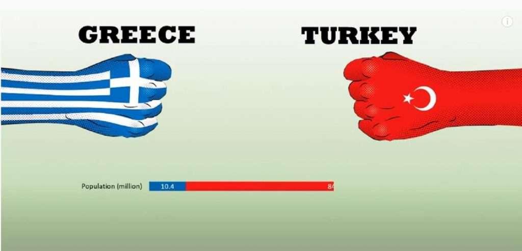 Ελλάδα – Τουρκία | Σύγκριση στρατιωτικών - αμυντικών δαπανών