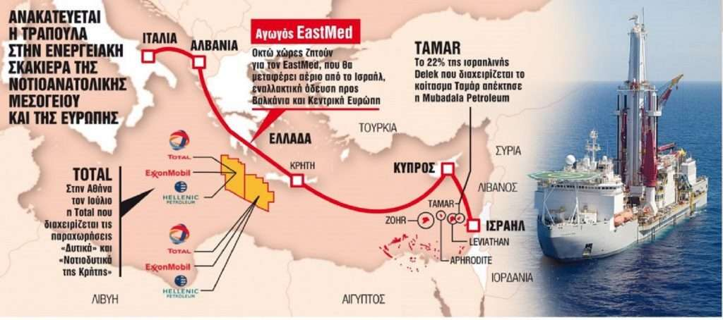 EastMed - Nord Stream 2 - Tamar | Ξαναμοιράζεται η ενεργειακή τράπουλα