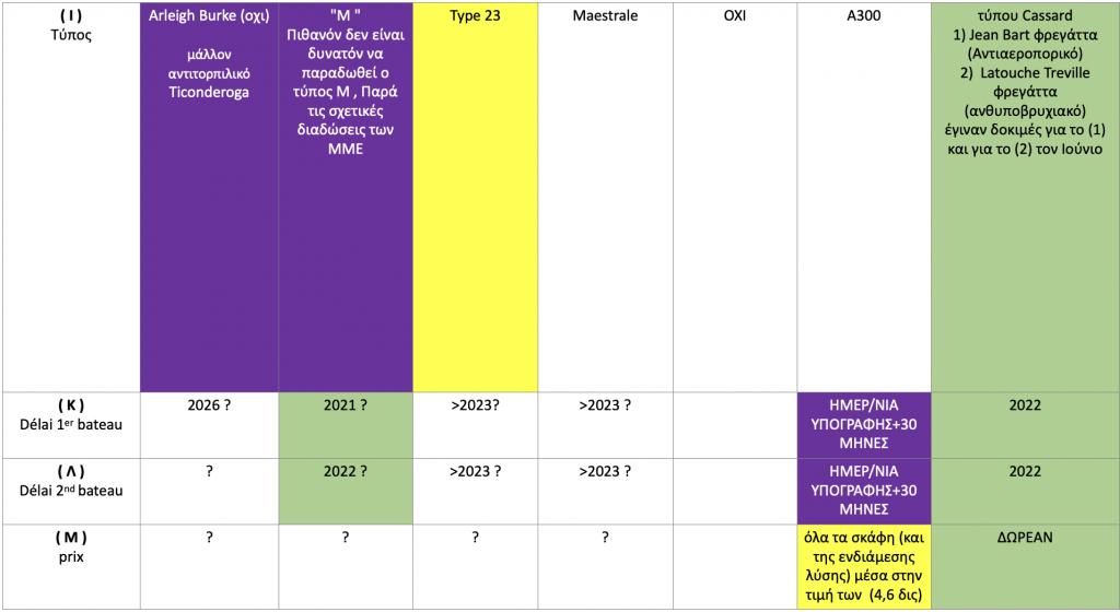 frigates mazis Στιγμιότυπο 2021 05 25 10.09.54